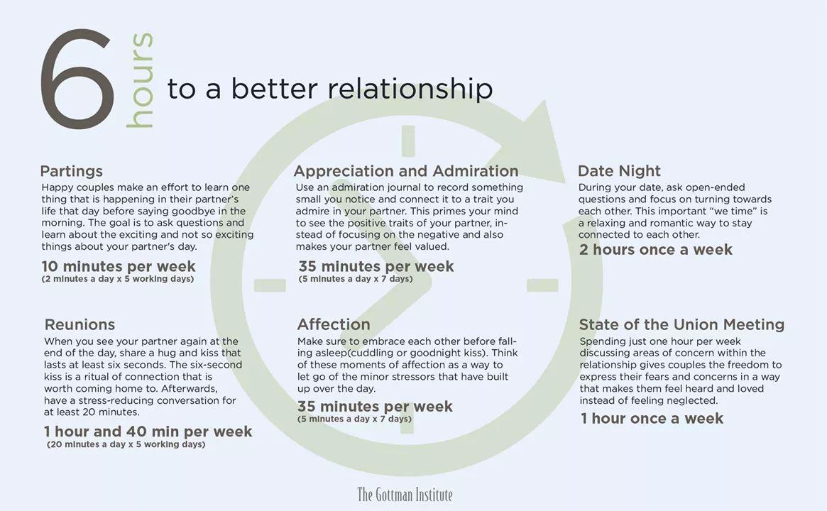 Dating till sann kärlek mentor