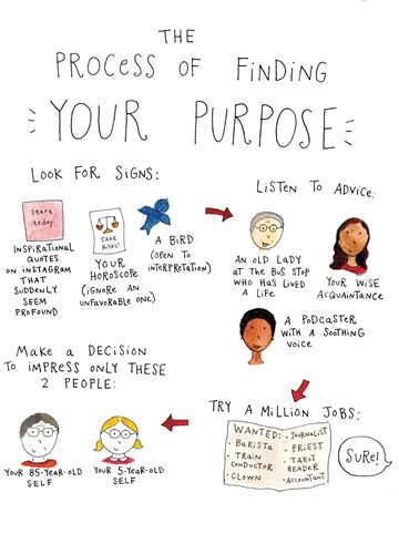 the-process-of-finding-your-purpose_98f9f700ab14e423483d7ab1218573ca.fit-360w.jpg